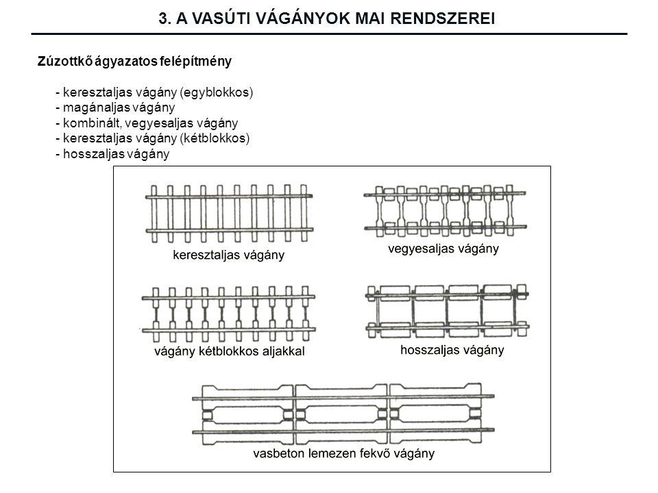 Zúzottkő ágyazatos felépítmény - keresztaljas vágány (egyblokkos) - magánaljas vágány - kombinált, vegyesaljas vágány - keresztaljas vágány (kétblokkos) - hosszaljas vágány 3.
