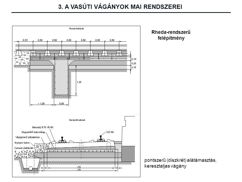 Rheda-rendszerű felépítmény pontszerű (diszkrét) alátámasztás, keresztaljas vágány 3.