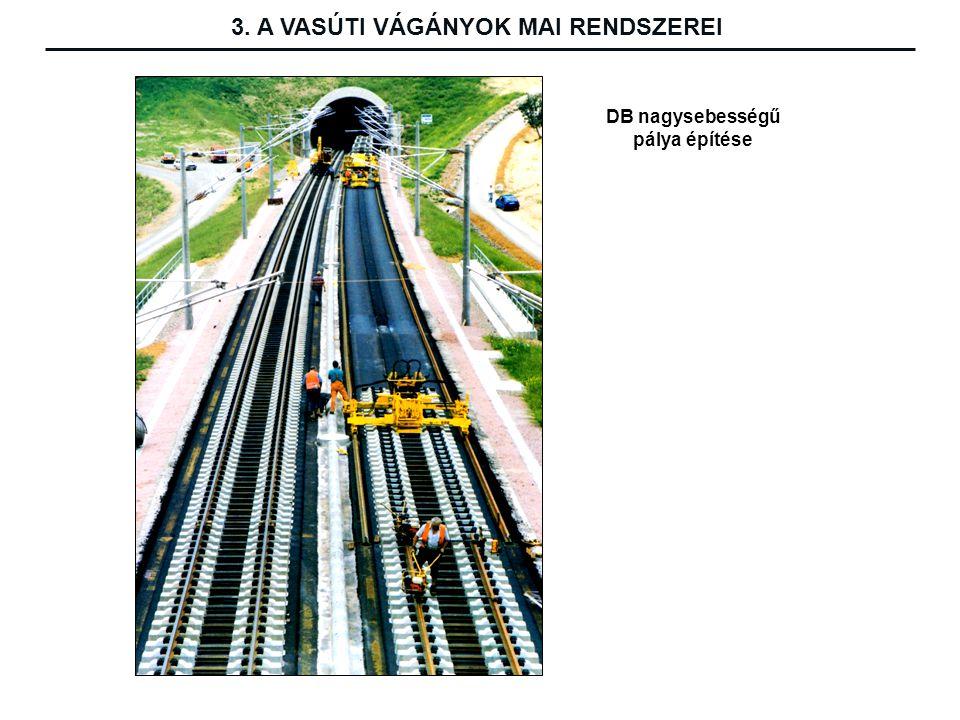 DB nagysebességű pálya építése 3. A VASÚTI VÁGÁNYOK MAI RENDSZEREI
