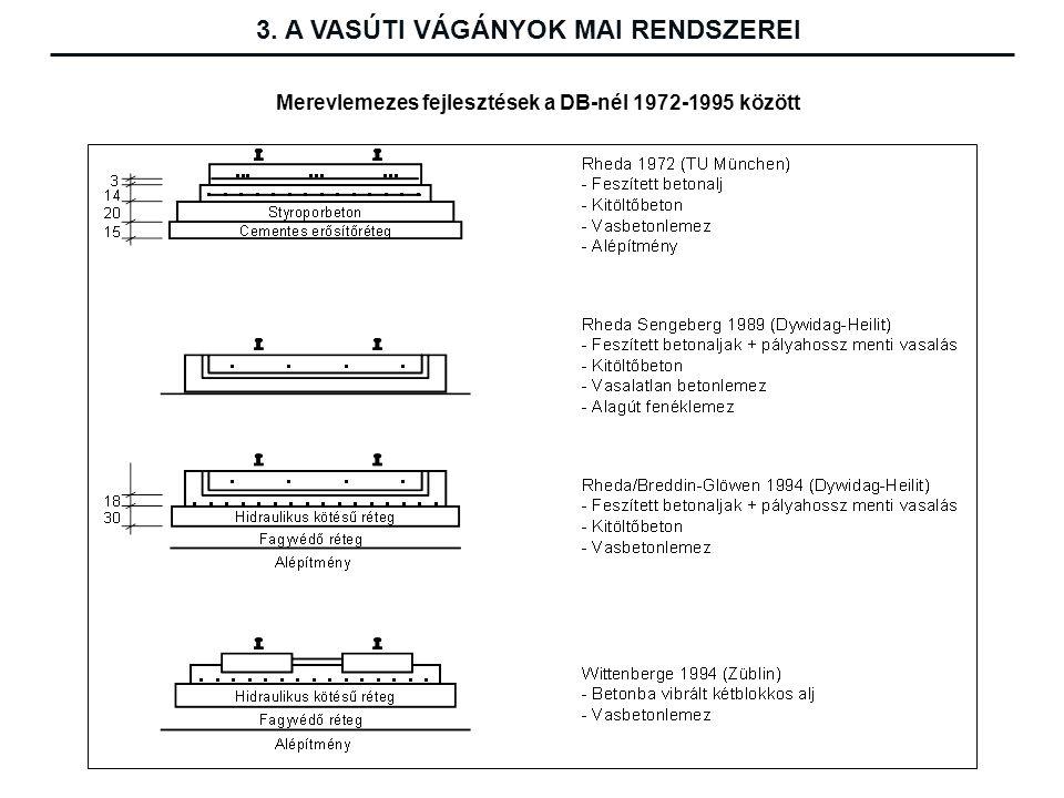 Merevlemezes fejlesztések a DB-nél 1972-1995 között 3. A VASÚTI VÁGÁNYOK MAI RENDSZEREI