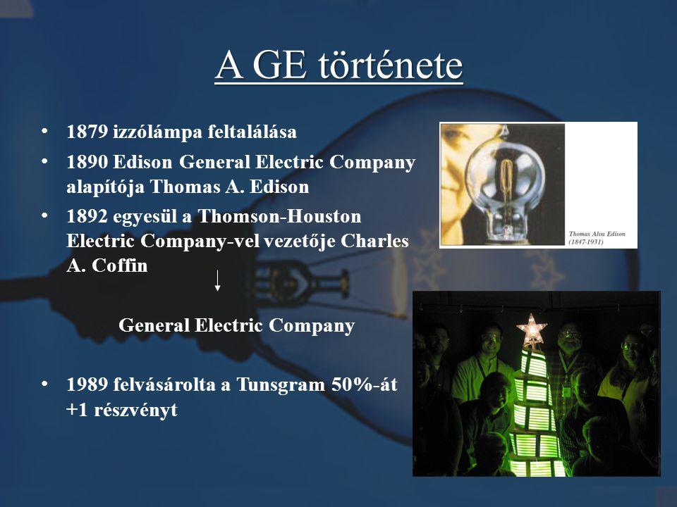 A GE története • 1879 izzólámpa feltalálása • 1890 Edison General Electric Company alapítója Thomas A. Edison • 1892 egyesül a Thomson-Houston Electri