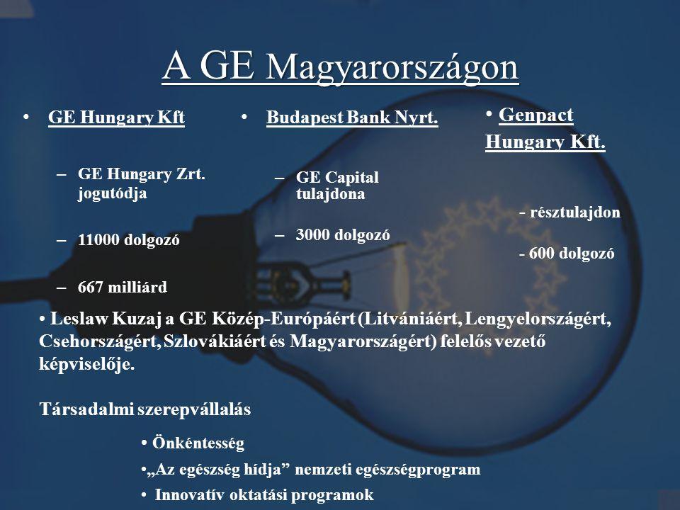 A GE Magyarországon • GE Hungary Kft – GE Hungary Zrt.