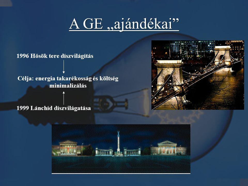 """A GE """"ajándékai"""" 1996 Hősök tere díszvilágítás Célja: energia takarékosság és költség minimalizálás 1999 Lánchíd díszvilágatása"""