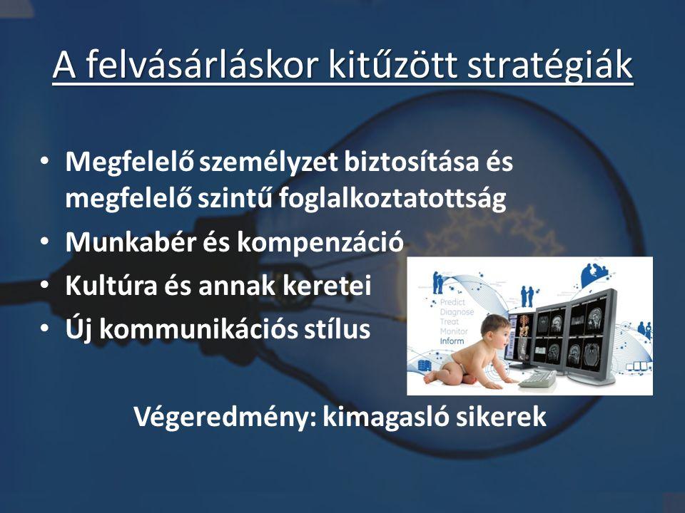 A felvásárláskor kitűzött stratégiák • Megfelelő személyzet biztosítása és megfelelő szintű foglalkoztatottság • Munkabér és kompenzáció • Kultúra és annak keretei • Új kommunikációs stílus Végeredmény: kimagasló sikerek