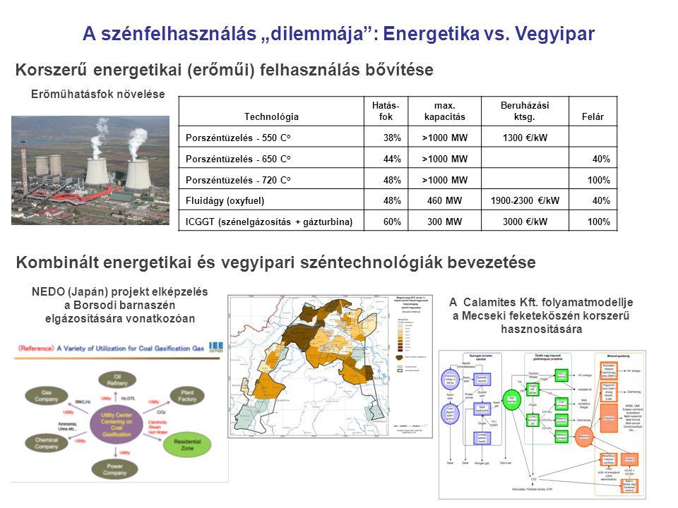 """A szénfelhasználás """"dilemmája"""": Energetika vs. Vegyipar Korszerű energetikai (erőműi) felhasználás bővítése Kombinált energetikai és vegyipari széntec"""