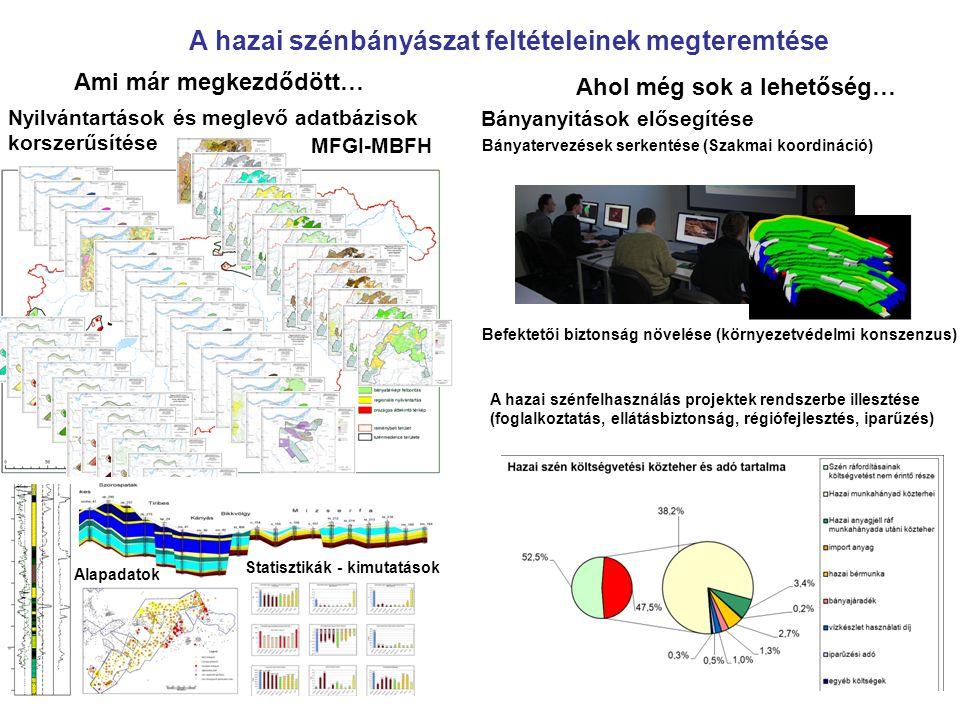 A hazai szénbányászat feltételeinek megteremtése Nyilvántartások és meglevő adatbázisok korszerűsítése Alapadatok Statisztikák - kimutatások Bányanyit