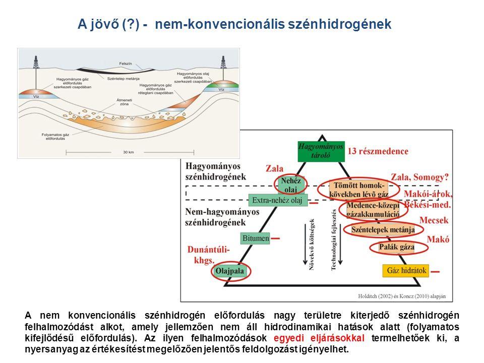 A jövő (?) - nem-konvencionális szénhidrogének A nem konvencionális szénhidrogén előfordulás nagy területre kiterjedő szénhidrogén felhalmozódást alko