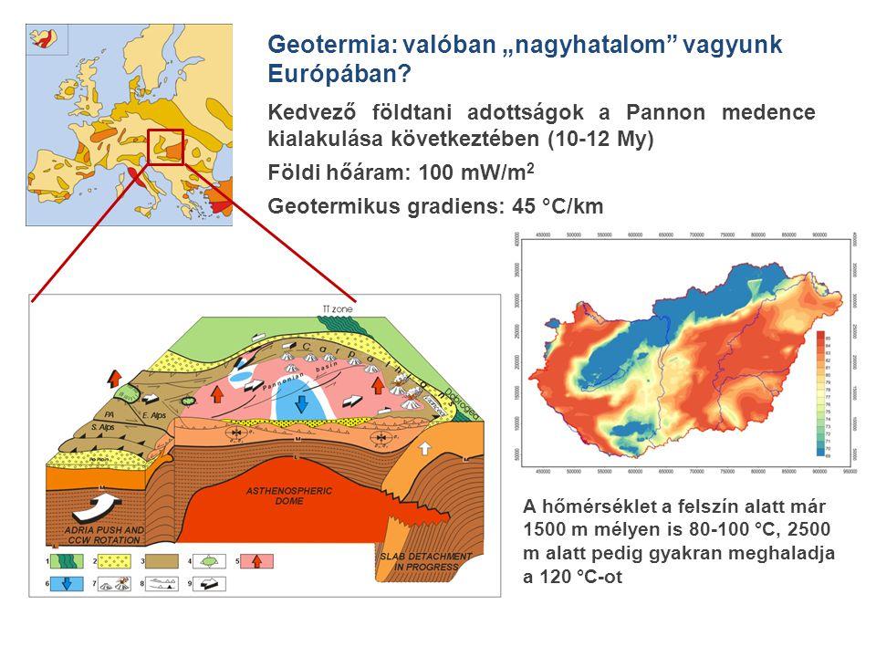Kedvező földtani adottságok a Pannon medence kialakulása következtében (10-12 My) Földi hőáram: 100 mW/m 2 Geotermikus gradiens: 45 °C/km Geotermia: v