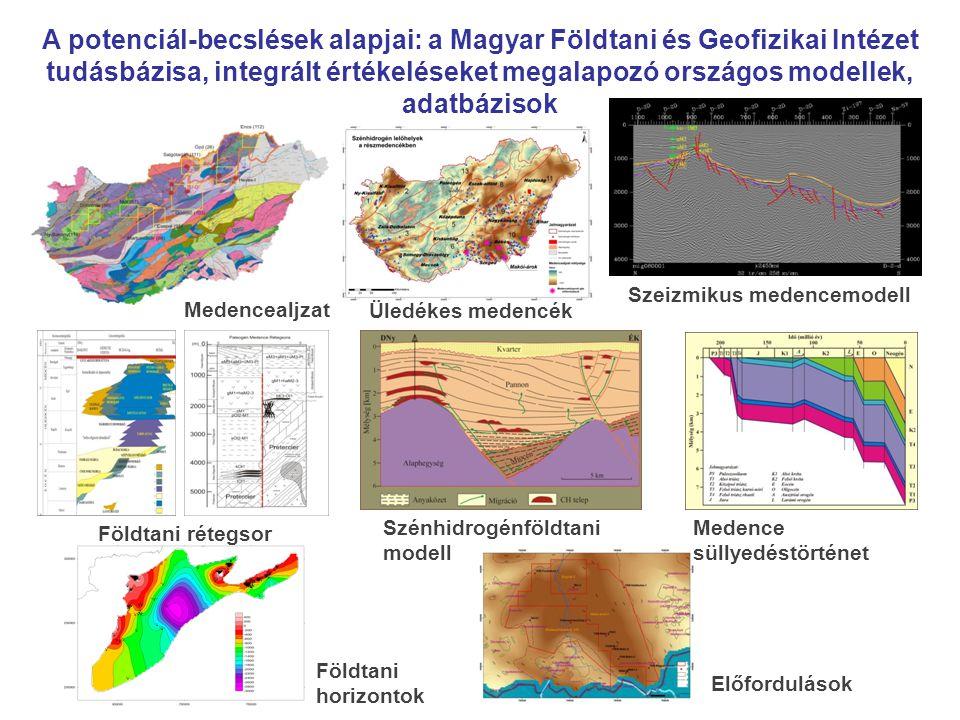A potenciál-becslések alapjai: a Magyar Földtani és Geofizikai Intézet tudásbázisa, integrált értékeléseket megalapozó országos modellek, adatbázisok