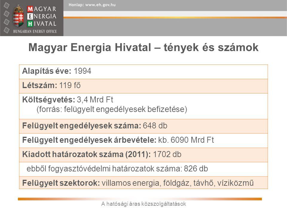 Magyar Energia Hivatal – tények és számok Alapítás éve: 1994 Létszám: 119 fő Költségvetés: 3,4 Mrd Ft (forrás: felügyelt engedélyesek befizetése) Felü