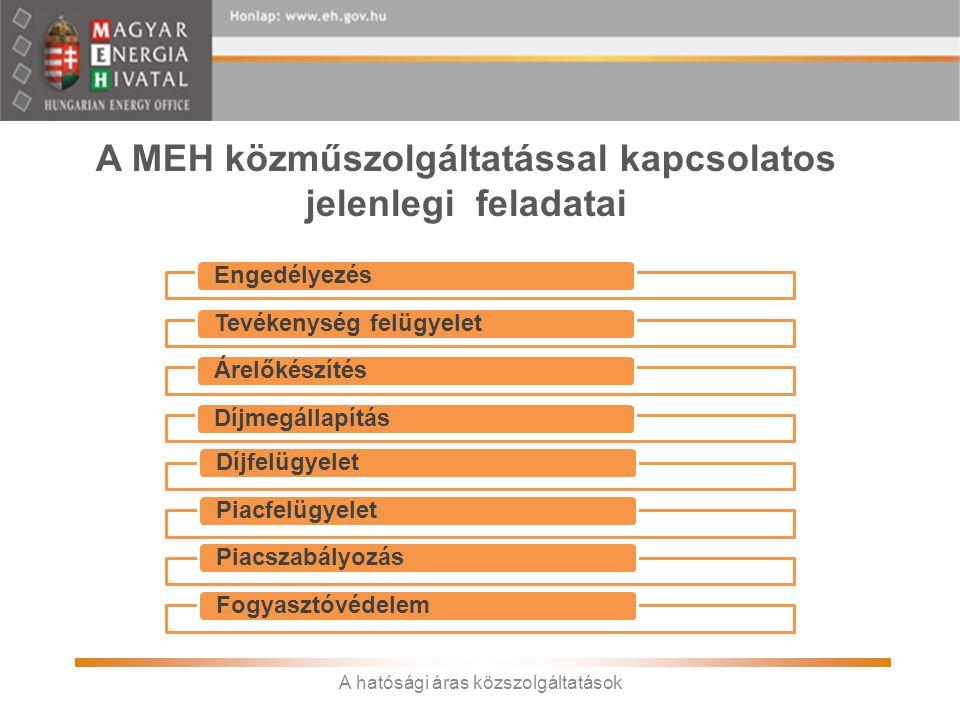 A MEH közműszolgáltatással kapcsolatos jelenlegi feladatai EngedélyezésTevékenység felügyeletÁrelőkészítésDíjmegállapításDíjfelügyeletPiacfelügyeletPi