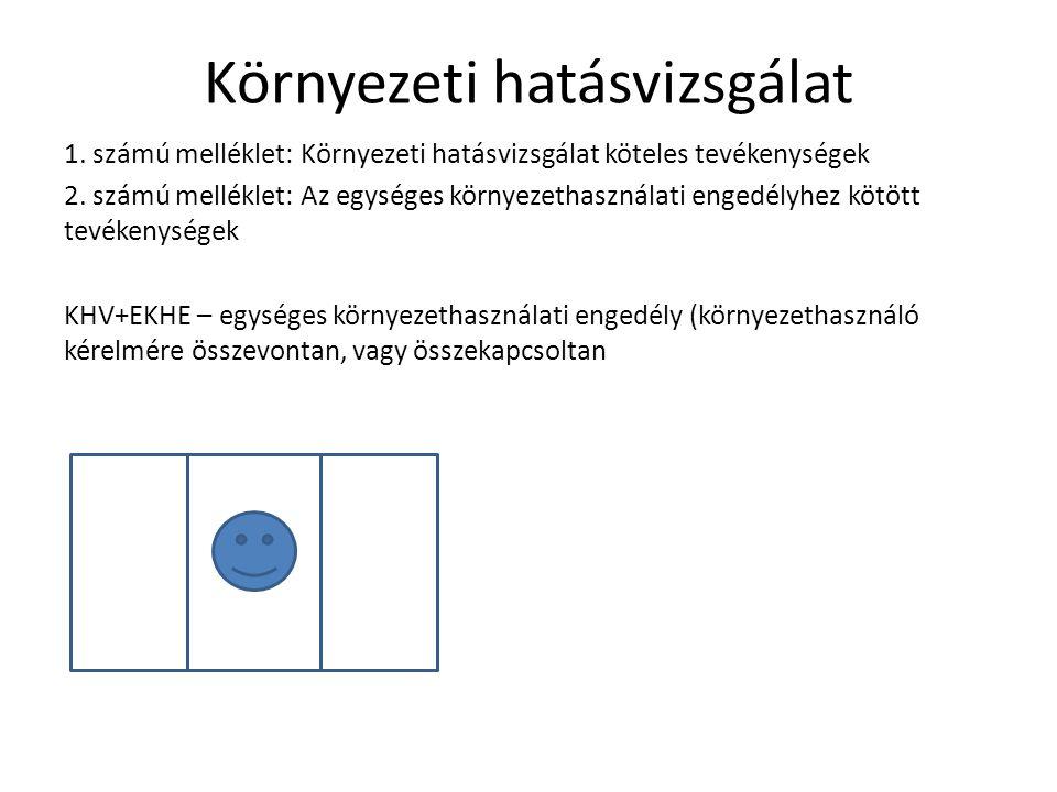 Környezeti hatásvizsgálat 1. számú melléklet: Környezeti hatásvizsgálat köteles tevékenységek 2. számú melléklet: Az egységes környezethasználati enge