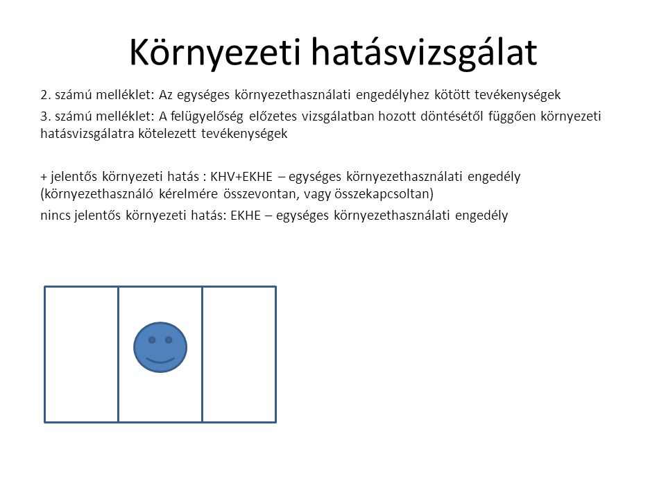 Környezeti hatásvizsgálat 2. számú melléklet: Az egységes környezethasználati engedélyhez kötött tevékenységek 3. számú melléklet: A felügyelőség előz