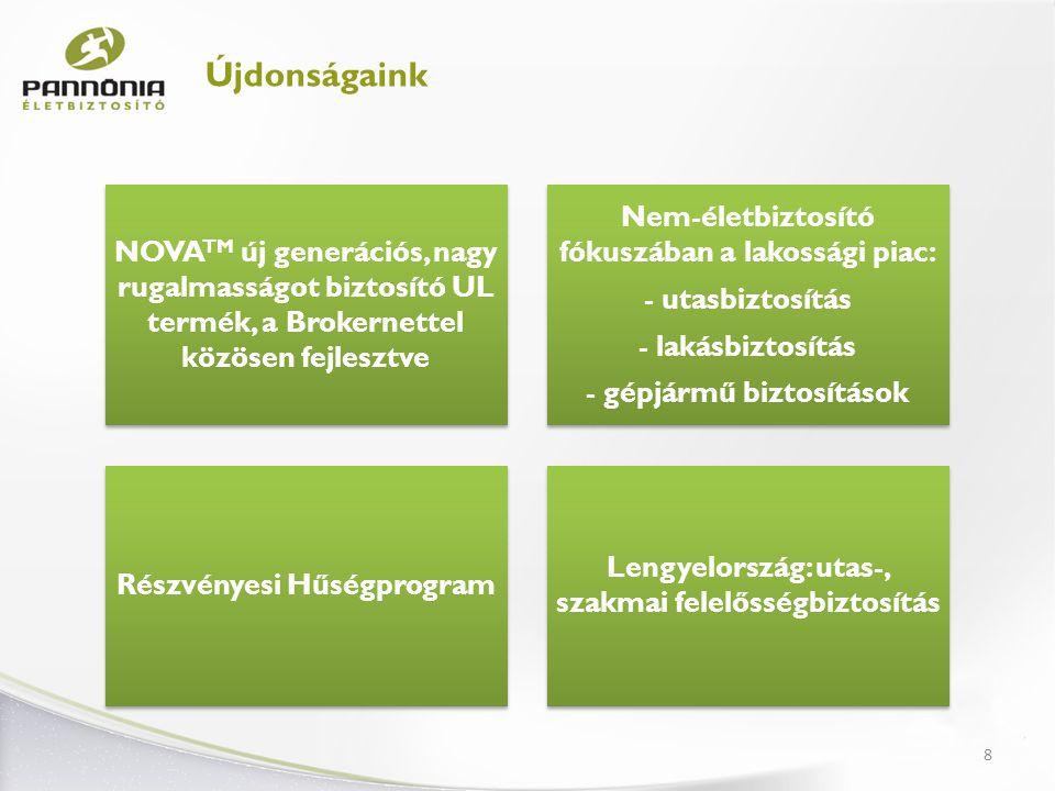 9 Célok és jövőkép Az egészségbiztosítási piacon való aktív megjelenés.