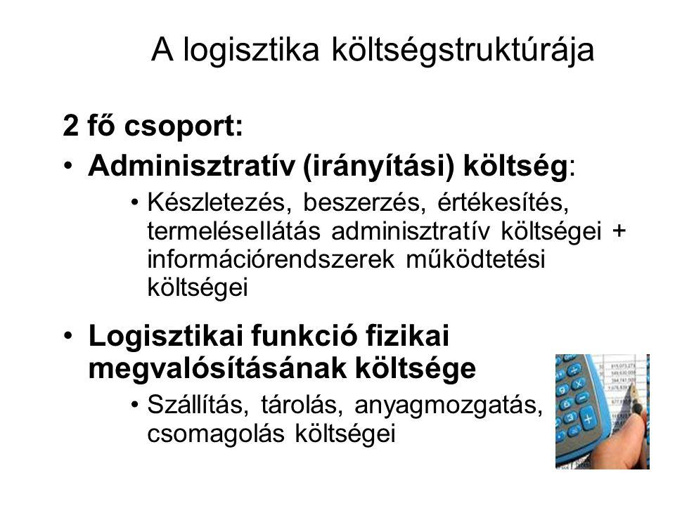 A logisztika költségstruktúrája 2 fő csoport: •Adminisztratív (irányítási) költség: •Készletezés, beszerzés, értékesítés, termelésellátás adminisztrat
