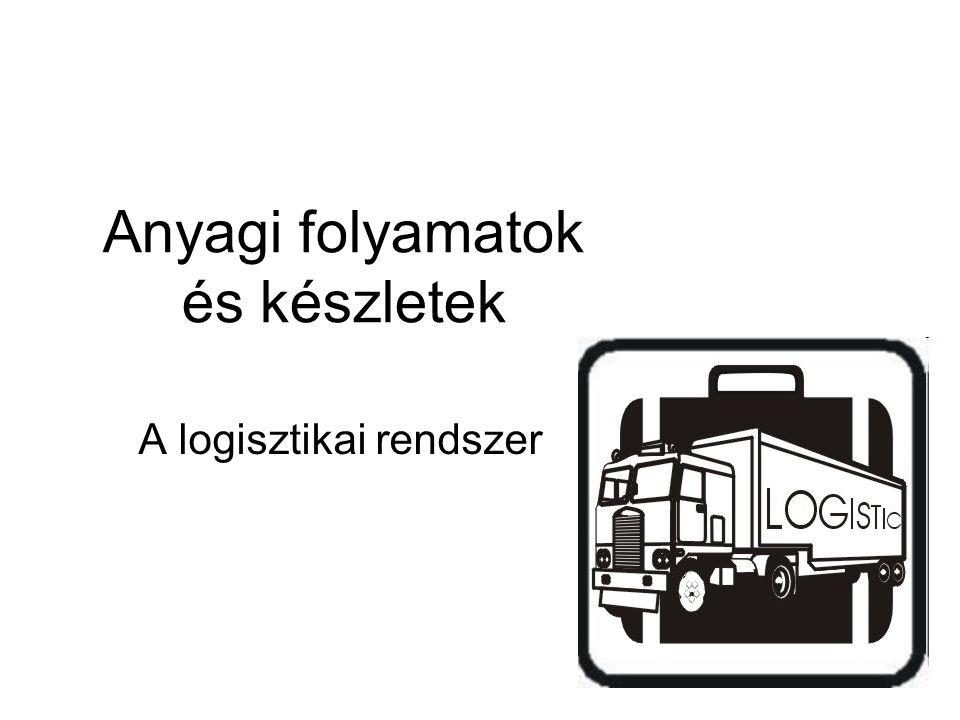 Anyagi folyamatok •Különböző készültségi fokú termékeknek vállalaton belüli és a vállalatok közötti áramlása •Térben és időben megszakadnak •A készlettartás: fizikai, gazdasági kényszerszerűség a gazdaság minden szintjén Készletek: a vállalatnál adott időpontban rendelkezésre álló termékek, anyagok állománya