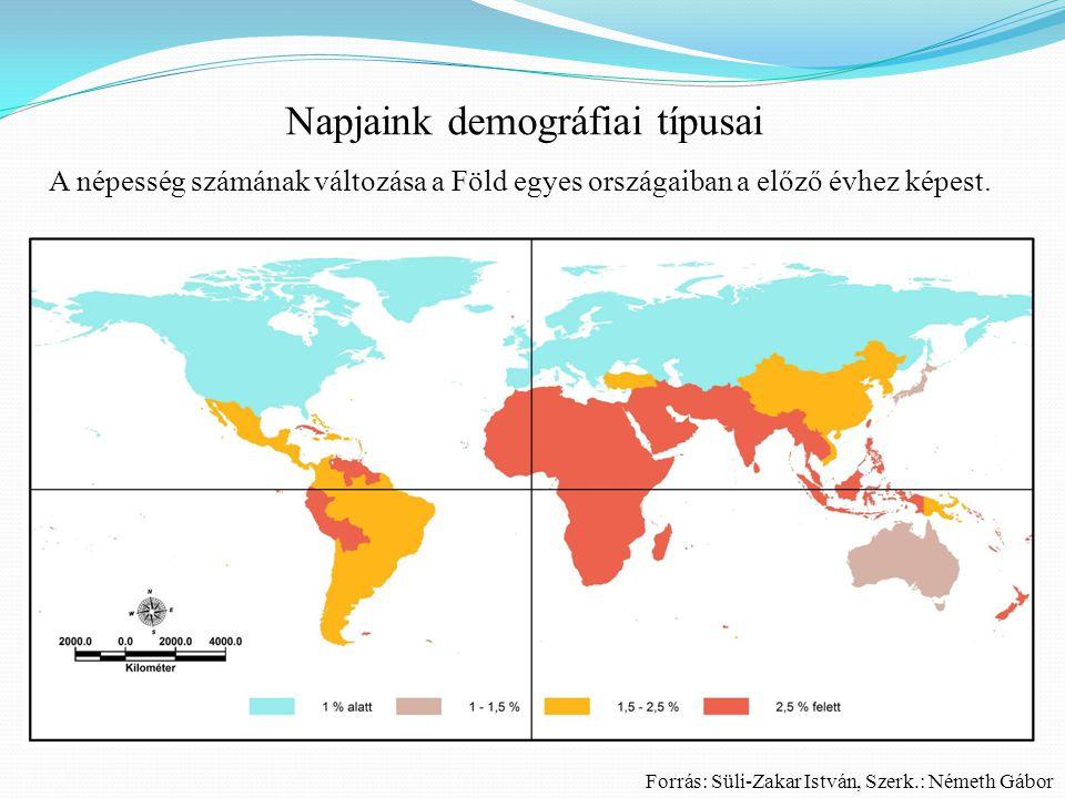 Napjaink demográfiai típusai A népesség számának változása a Föld egyes országaiban a előző évhez képest. Forrás: Süli-Zakar István, Szerk.: Németh Gá
