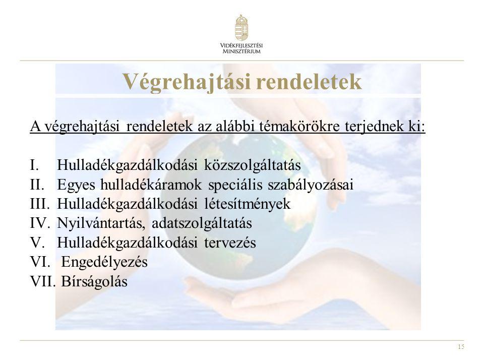 15 Végrehajtási rendeletek A végrehajtási rendeletek az alábbi témakörökre terjednek ki: I.Hulladékgazdálkodási közszolgáltatás II.Egyes hulladékáramo