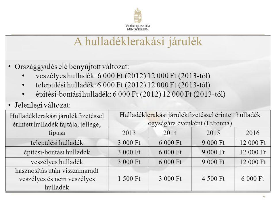 7 A hulladéklerakási járulék • Országgyűlés elé benyújtott változat: • veszélyes hulladék: 6 000 Ft (2012) 12 000 Ft (2013-tól) • települési hulladék:
