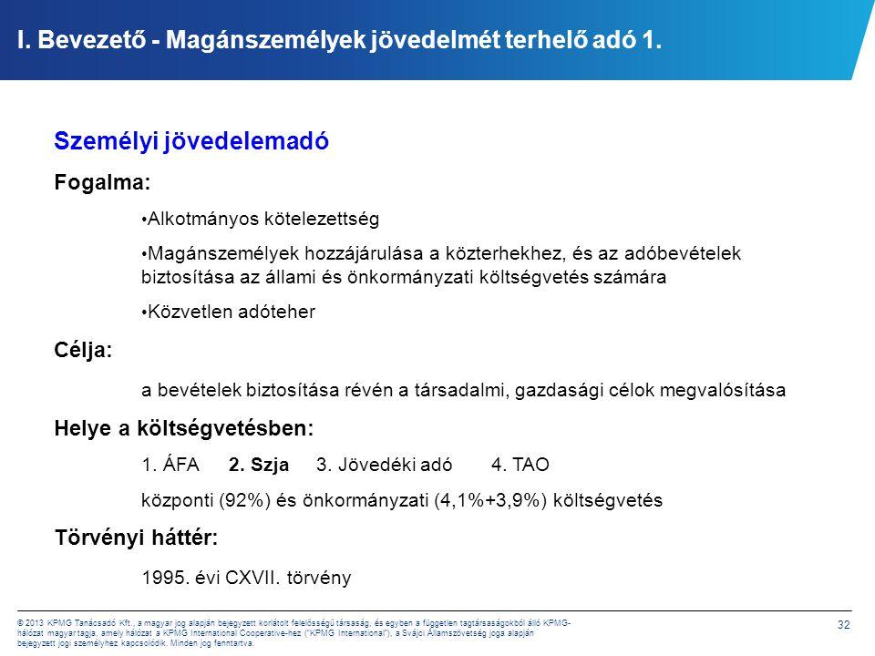 32 © 2013 KPMG Tanácsadó Kft., a magyar jog alapján bejegyzett korlátolt felelősségű társaság, és egyben a független tagtársaságokból álló KPMG- hálóz