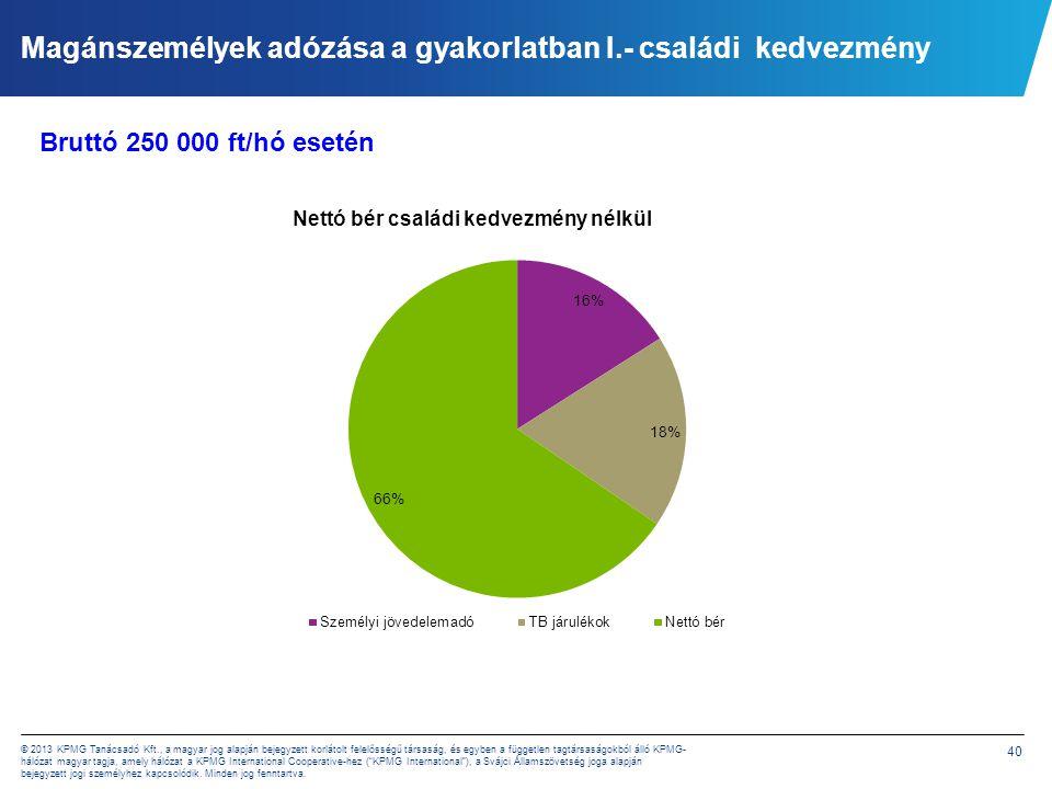 40 © 2013 KPMG Tanácsadó Kft., a magyar jog alapján bejegyzett korlátolt felelősségű társaság, és egyben a független tagtársaságokból álló KPMG- hálóz
