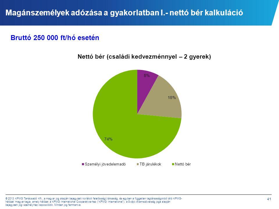 41 © 2013 KPMG Tanácsadó Kft., a magyar jog alapján bejegyzett korlátolt felelősségű társaság, és egyben a független tagtársaságokból álló KPMG- hálóz