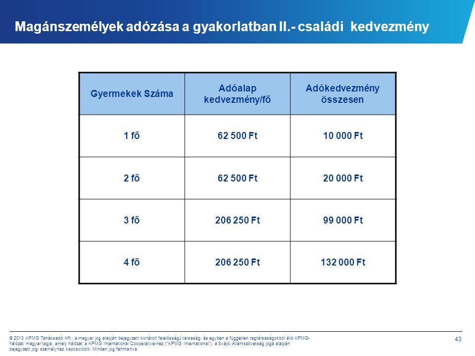 43 © 2013 KPMG Tanácsadó Kft., a magyar jog alapján bejegyzett korlátolt felelősségű társaság, és egyben a független tagtársaságokból álló KPMG- hálóz