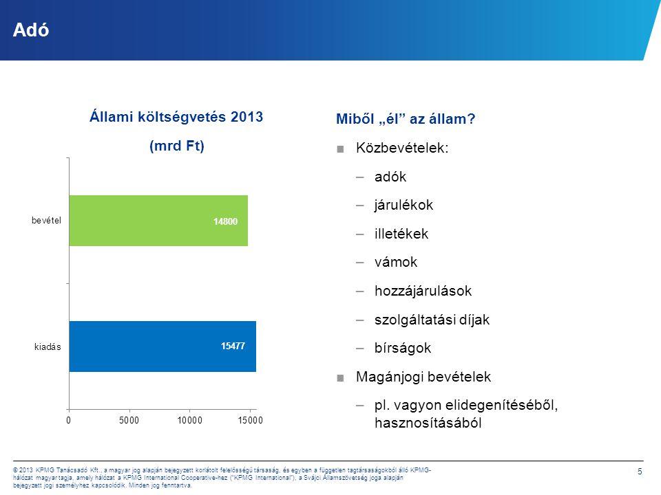 5 © 2013 KPMG Tanácsadó Kft., a magyar jog alapján bejegyzett korlátolt felelősségű társaság, és egyben a független tagtársaságokból álló KPMG- hálóza