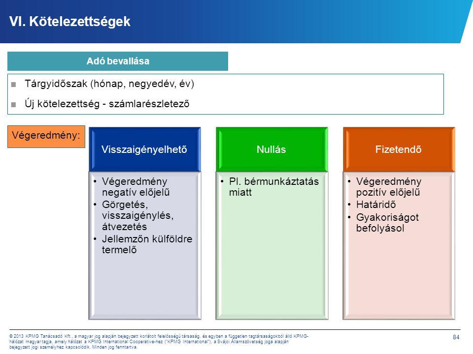 84 © 2013 KPMG Tanácsadó Kft., a magyar jog alapján bejegyzett korlátolt felelősségű társaság, és egyben a független tagtársaságokból álló KPMG- hálóz