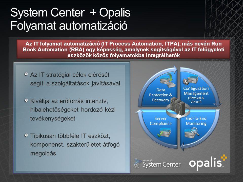 System Center + Opalis Folyamat automatizáció Az IT folyamat automatizáció (IT Process Automation, ITPA), más nevén Run Book Automation (RBA) egy képe