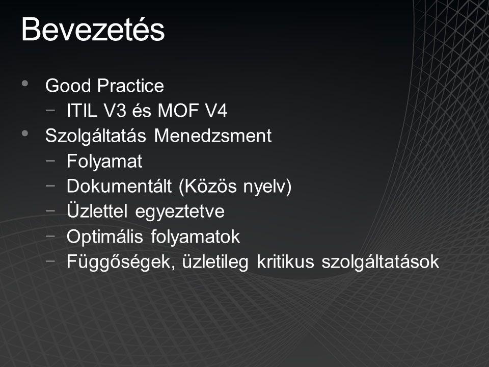Bevezetés • Good Practice −ITIL V3 és MOF V4 • Szolgáltatás Menedzsment −Folyamat −Dokumentált (Közös nyelv) −Üzlettel egyeztetve −Optimális folyamato