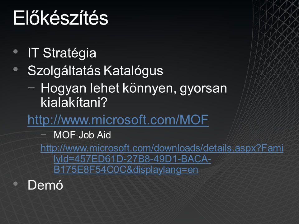Előkészítés • IT Stratégia • Szolgáltatás Katalógus −Hogyan lehet könnyen, gyorsan kialakítani? http://www.microsoft.com/MOF −MOF Job Aid http://www.m