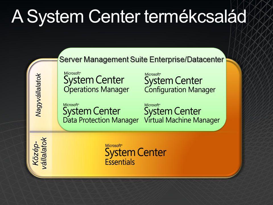 A System Center termékcsalád Server Management Suite Enterprise/Datacenter