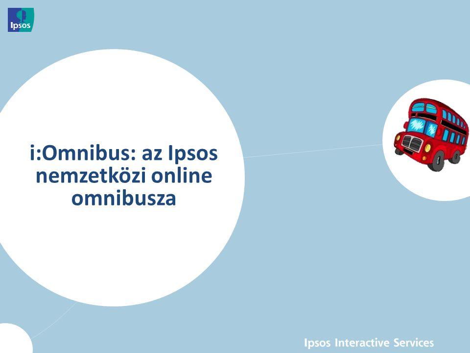 i:Omnibus: az Ipsos nemzetközi online omnibusza