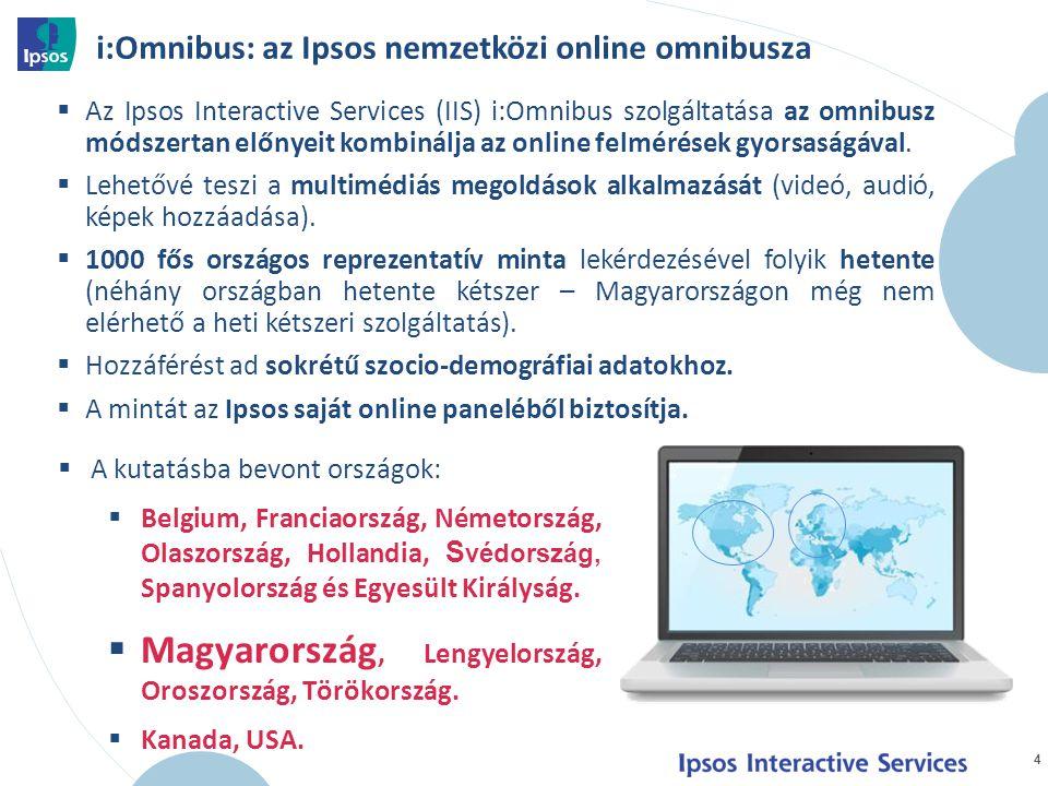  Az Ipsos Interactive Services (IIS) i:Omnibus szolgáltatása az omnibusz módszertan előnyeit kombinálja az online felmérések gyorsaságával.