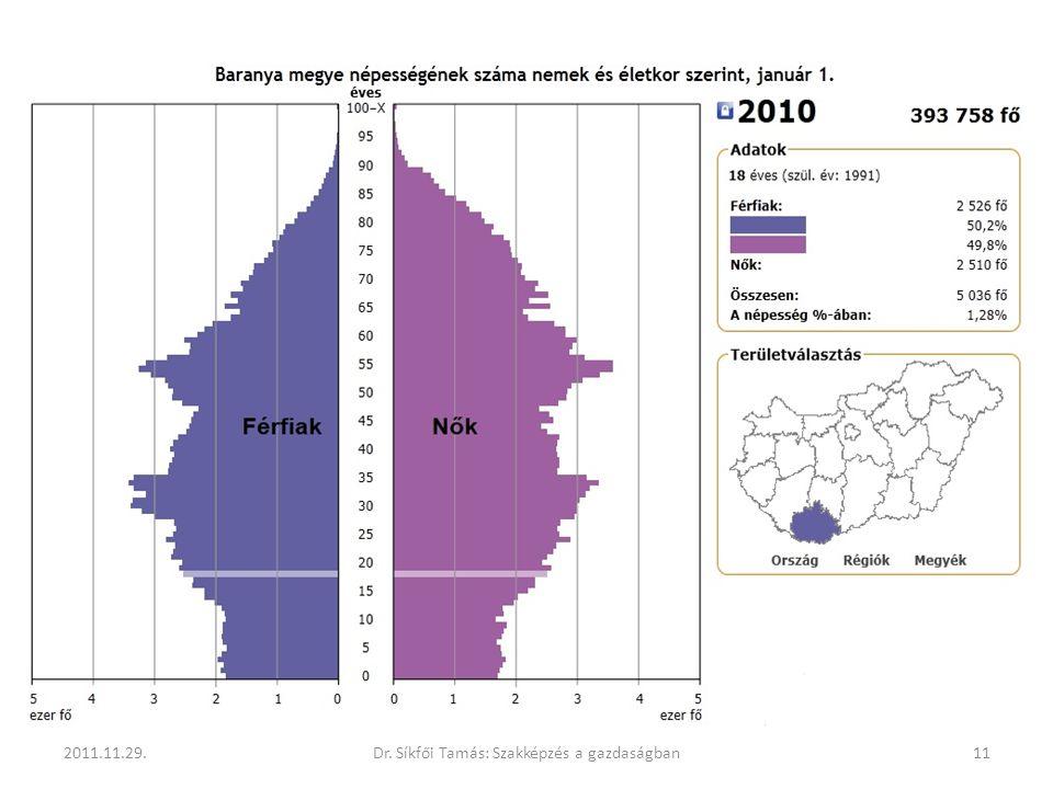 2011.11.29.11Dr. Síkfői Tamás: Szakképzés a gazdaságban