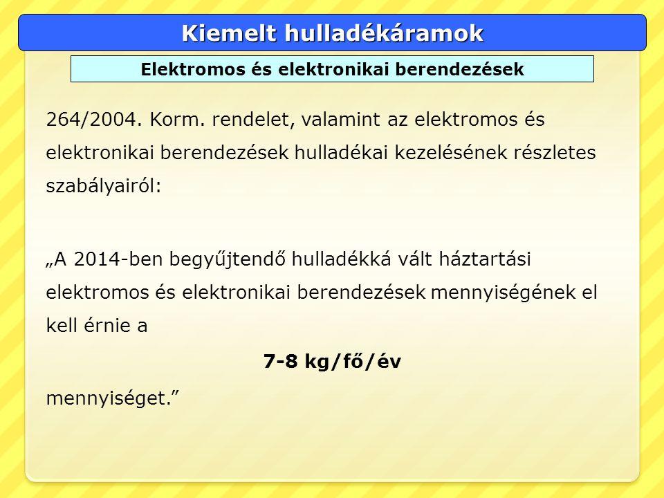 Kiemelt hulladékáramok Elektromos és elektronikai berendezések 264/2004. Korm. rendelet, valamint az elektromos és elektronikai berendezések hulladéka