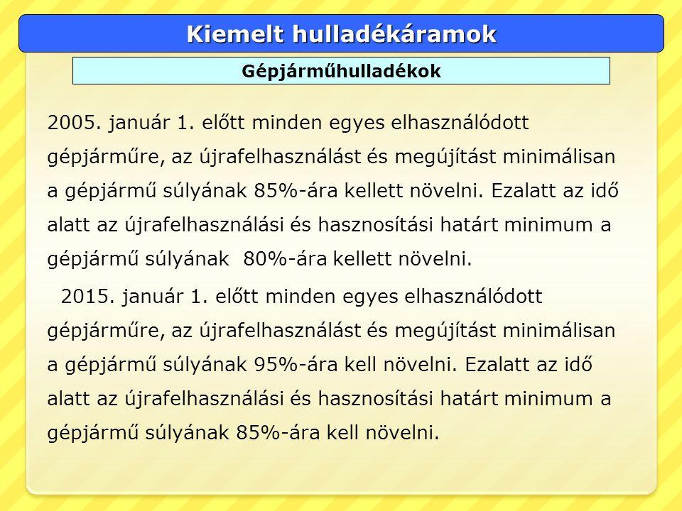 Kiemelt hulladékáramok Gépjárműhulladékok 2005. január 1. előtt minden egyes elhasználódott gépjárműre, az újrafelhasználást és megújítást minimálisan
