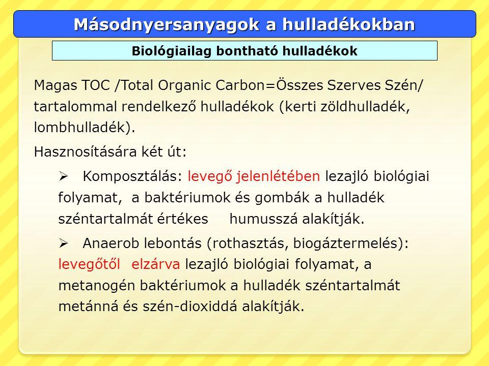 Másodnyersanyagok a hulladékokban Biológiailag bontható hulladékok Magas TOC /Total Organic Carbon=Összes Szerves Szén/ tartalommal rendelkező hulladé