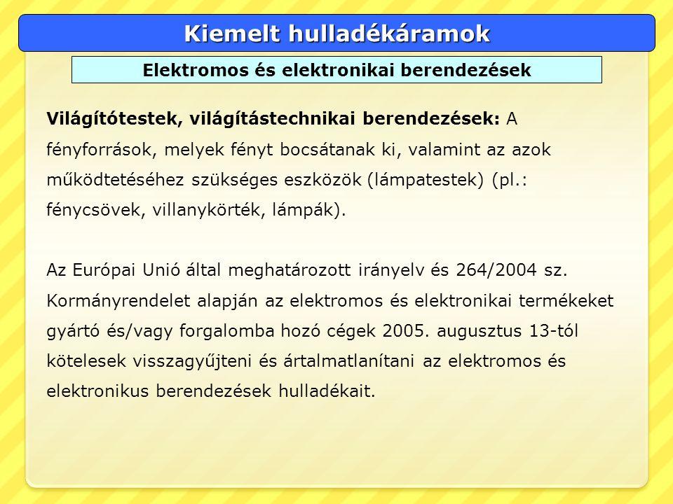 Kiemelt hulladékáramok Elektromos és elektronikai berendezések Világítótestek, világítástechnikai berendezések: A fényforrások, melyek fényt bocsátana