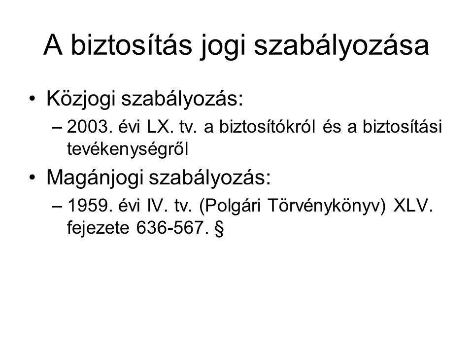 A biztosítás jogi szabályozása •Közjogi szabályozás: –2003.