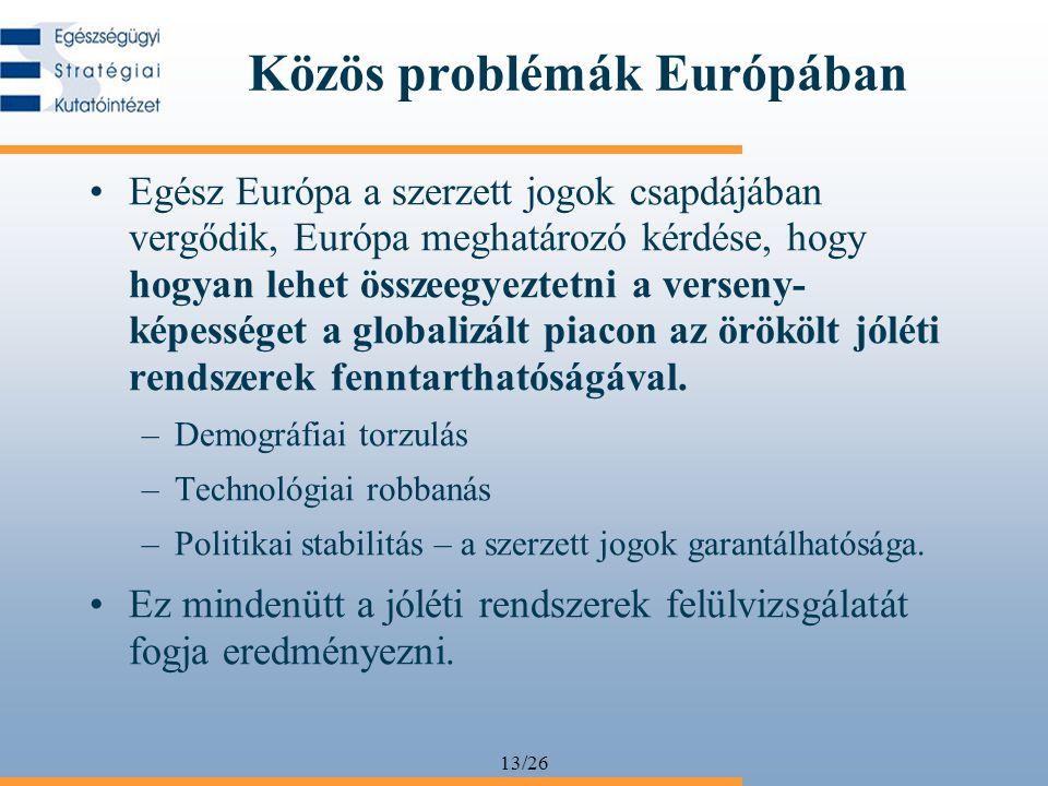 13/26 Közös problémák Európában •Egész Európa a szerzett jogok csapdájában vergődik, Európa meghatározó kérdése, hogy hogyan lehet összeegyeztetni a verseny- képességet a globalizált piacon az örökölt jóléti rendszerek fenntarthatóságával.