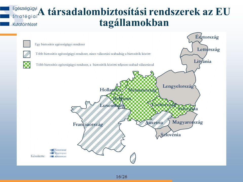 16/26 A társadalombiztosítási rendszerek az EU tagállamokban