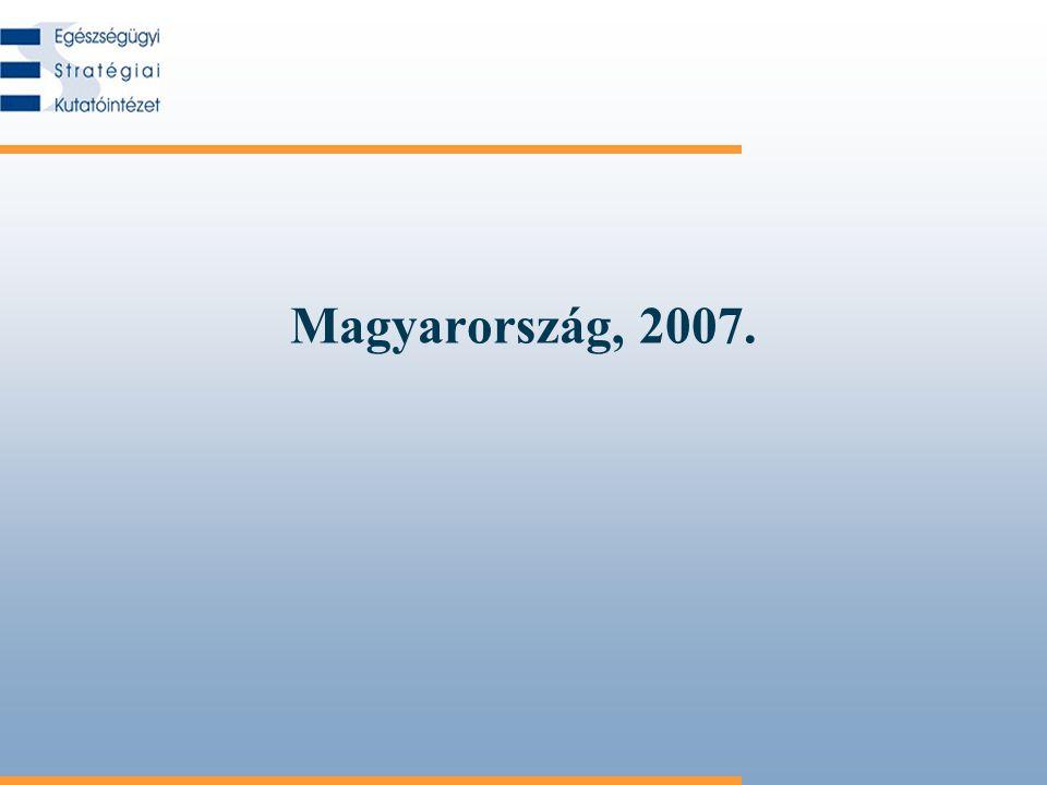 Magyarország, 2007.