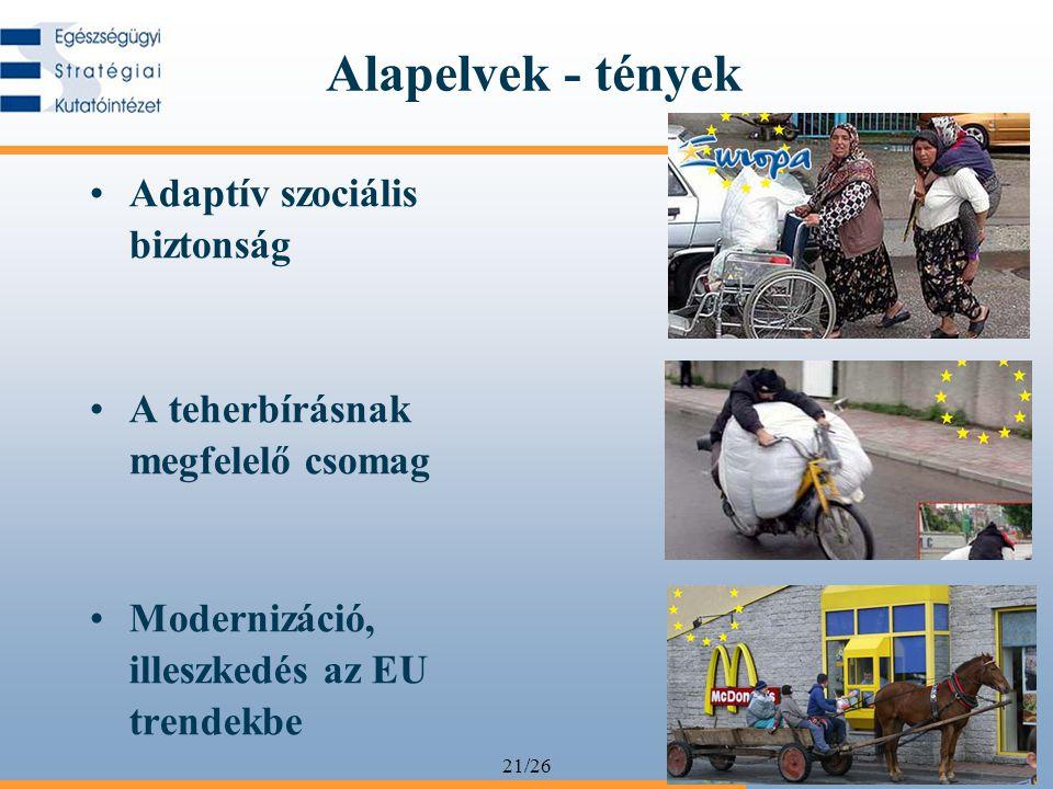21/26 Alapelvek - tények •Adaptív szociális biztonság •A teherbírásnak megfelelő csomag •Modernizáció, illeszkedés az EU trendekbe