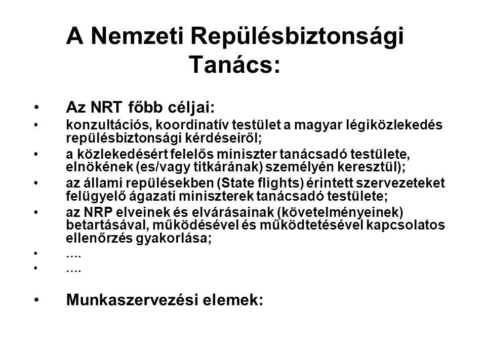 A Nemzeti Repülésbiztonsági Tanács: •Az NRT főbb céljai: •konzultációs, koordinatív testület a magyar légiközlekedés repülésbiztonsági kérdéseiről; •a