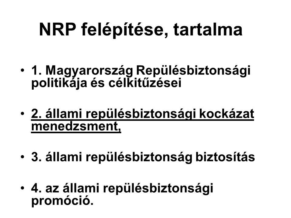 NRP felépítése, tartalma •1. Magyarország Repülésbiztonsági politikája és célkitűzései •2. állami repülésbiztonsági kockázat menedzsment, •3. állami r