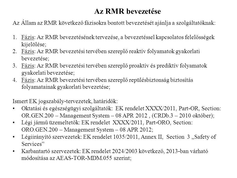 Az Állam az RMR következő fázisokra bontott bevezetését ajánlja a szolgáltatóknak: 1.Fázis: Az RMR bevezetésének tervezése, a bevezetéssel kapcsolatos