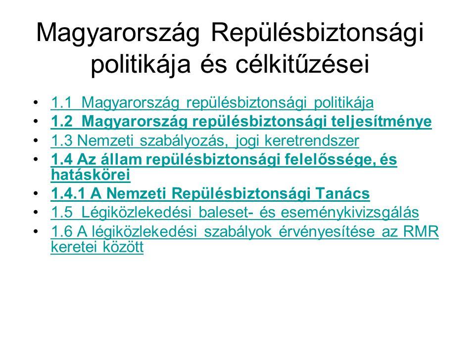 Magyarország Repülésbiztonsági politikája és célkitűzései •1.1 Magyarország repülésbiztonsági politikája1.1 Magyarország repülésbiztonsági politikája