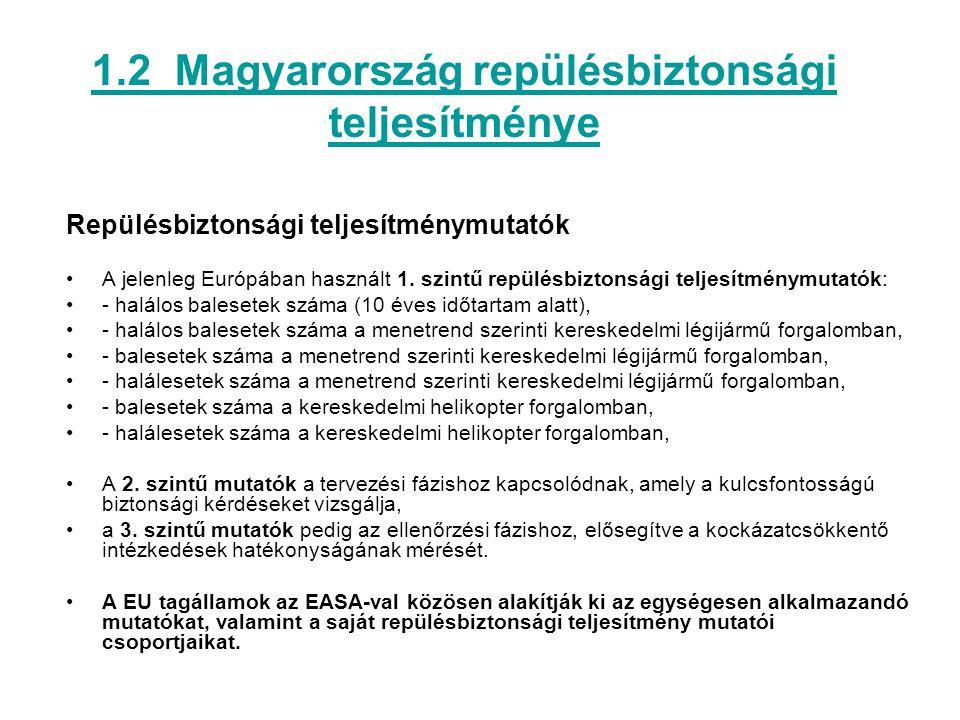 1.2 Magyarország repülésbiztonsági teljesítménye Repülésbiztonsági teljesítménymutatók •A jelenleg Európában használt 1. szintű repülésbiztonsági telj
